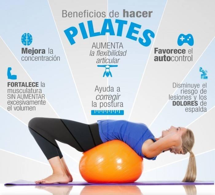 Pilates - Beneficios